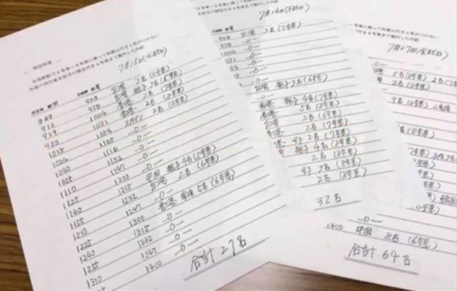 カムカムじいさんの統計した紙