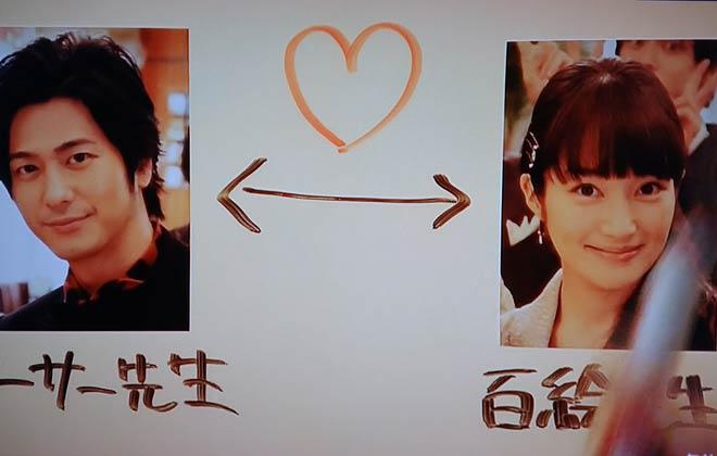 山渕百絵と木村アーサーの関係